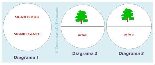 diagramasigno21